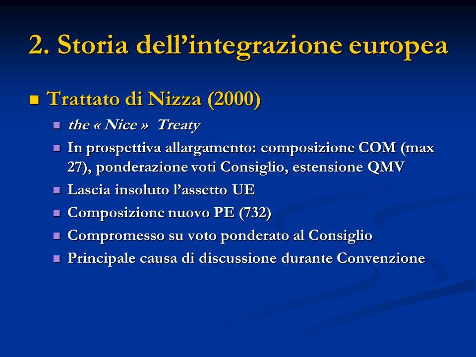 2. Storia dellintegrazione europea Trattato di Nizza (2000) Trattato di Nizza (2000) the « Nice » Treaty the « Nice » Treaty In prospettiva allargamen