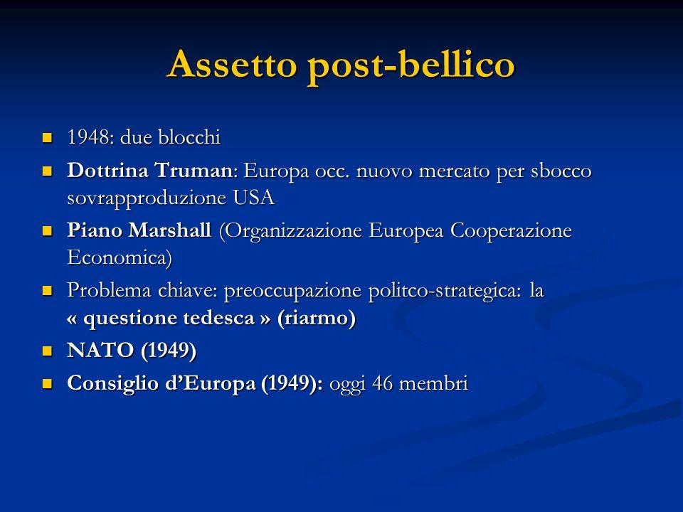 Assetto post-bellico 1948: due blocchi 1948: due blocchi Dottrina Truman: Europa occ.