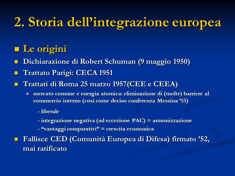 2. Storia dellintegrazione europea Le origini Le origini Dichiarazione di Robert Schuman (9 maggio 1950) Dichiarazione di Robert Schuman (9 maggio 195