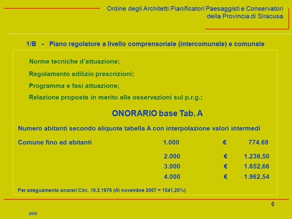 6 Ordine degli Architetti Pianificatori Paesaggisti e Conservatori della Provincia di Siracusa Ordine degli Architetti Pianificatori Paesaggisti e Con
