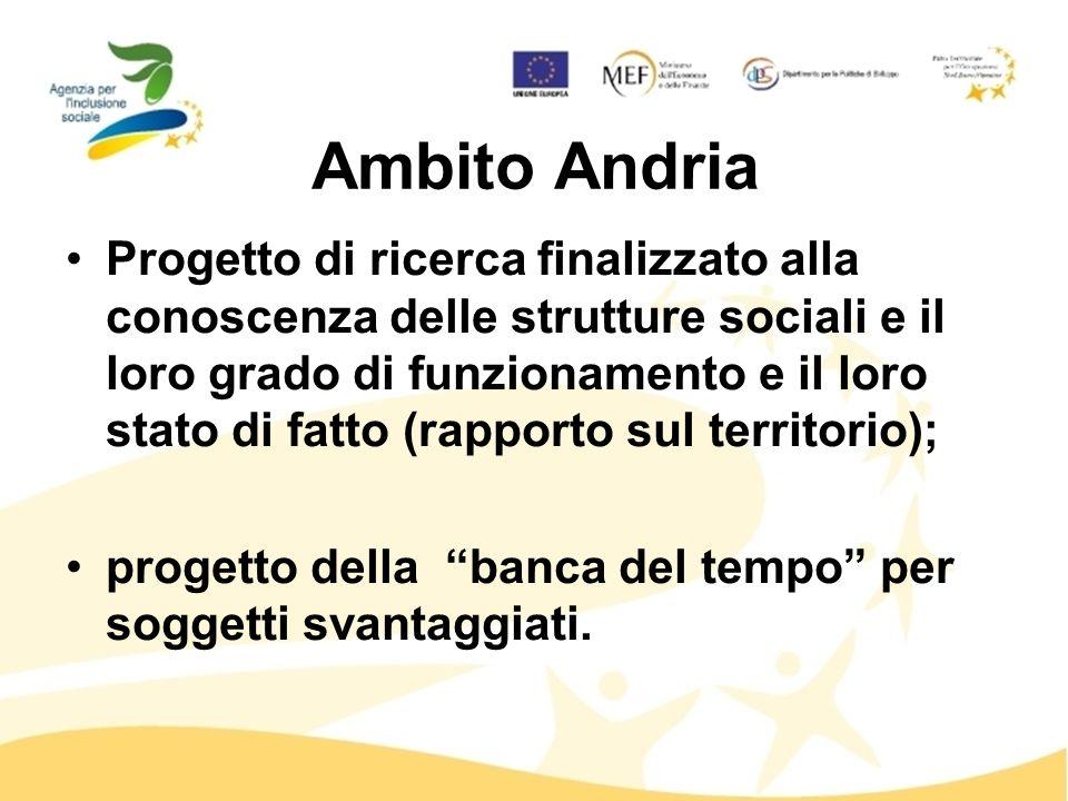 Ambito Andria Progetto di ricerca finalizzato alla conoscenza delle strutture sociali e il loro grado di funzionamento e il loro stato di fatto (rapporto sul territorio); progetto della banca del tempo per soggetti svantaggiati.
