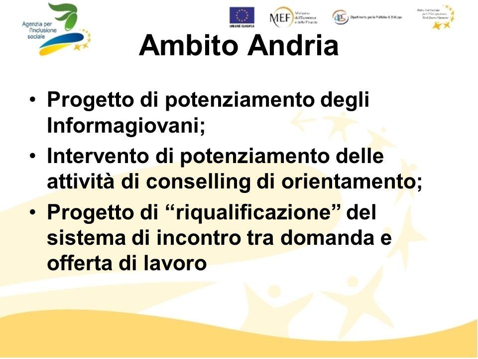 Ambito Andria Progetto di potenziamento degli Informagiovani; Intervento di potenziamento delle attività di conselling di orientamento; Progetto di riqualificazione del sistema di incontro tra domanda e offerta di lavoro