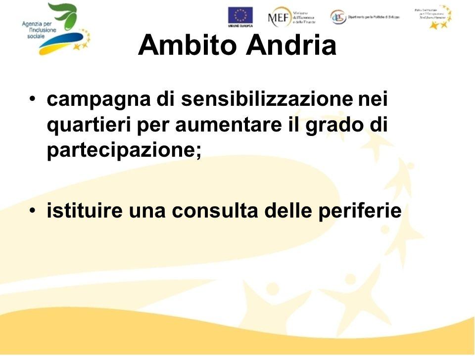 Ambito Andria campagna di sensibilizzazione nei quartieri per aumentare il grado di partecipazione; istituire una consulta delle periferie