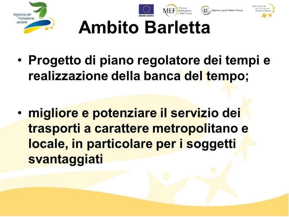 Ambito Barletta Progetto di piano regolatore dei tempi e realizzazione della banca del tempo; migliore e potenziare il servizio dei trasporti a carattere metropolitano e locale, in particolare per i soggetti svantaggiati