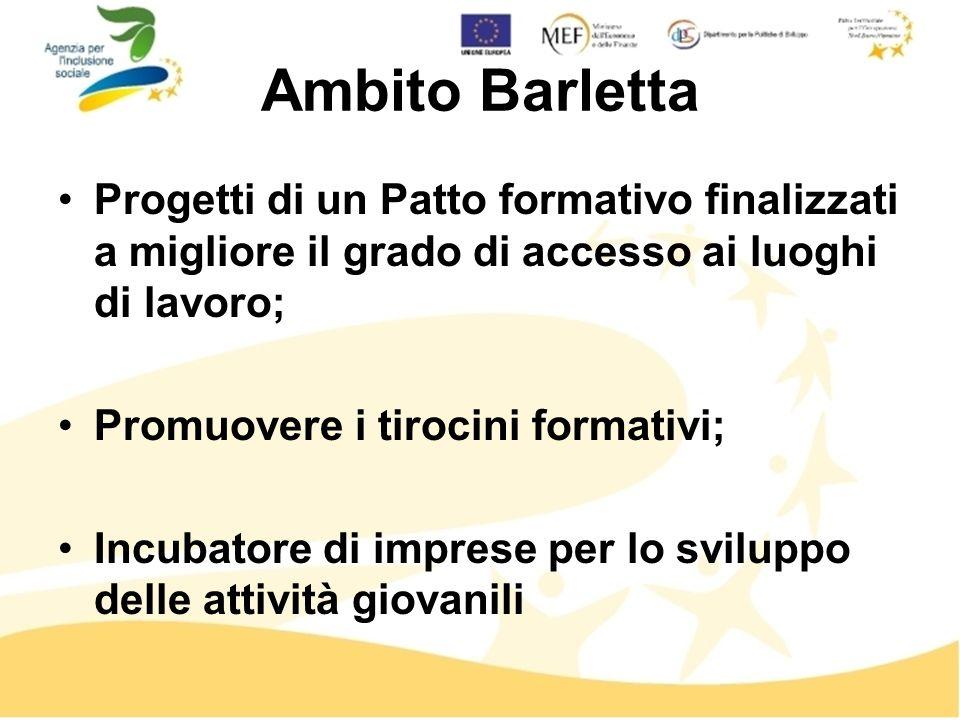 Ambito Barletta Progetti di un Patto formativo finalizzati a migliore il grado di accesso ai luoghi di lavoro; Promuovere i tirocini formativi; Incubatore di imprese per lo sviluppo delle attività giovanili