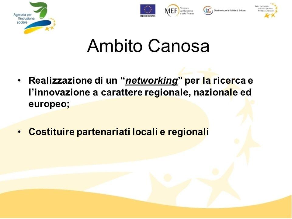 Ambito Canosa Realizzazione di un networking per la ricerca e linnovazione a carattere regionale, nazionale ed europeo; Costituire partenariati locali e regionali