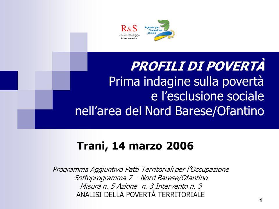 1 PROFILI DI POVERTÀ Prima indagine sulla povertà e lesclusione sociale nellarea del Nord Barese/Ofantino Programma Aggiuntivo Patti Territoriali per