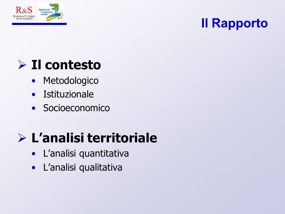 Il Rapporto Il contesto Metodologico Istituzionale Socioeconomico Lanalisi territoriale Lanalisi quantitativa Lanalisi qualitativa R & S Ricerca e Svi