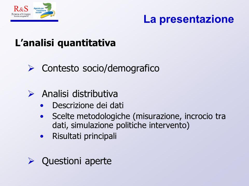 La presentazione Lanalisi quantitativa Contesto socio/demografico Analisi distributiva Descrizione dei dati Scelte metodologiche (misurazione, incroci