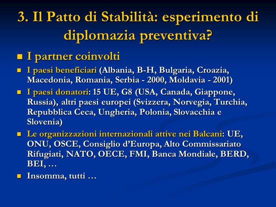 3. Il Patto di Stabilità: esperimento di diplomazia preventiva? I partner coinvolti I partner coinvolti I paesi beneficiari (Albania, B-H, Bulgaria, C