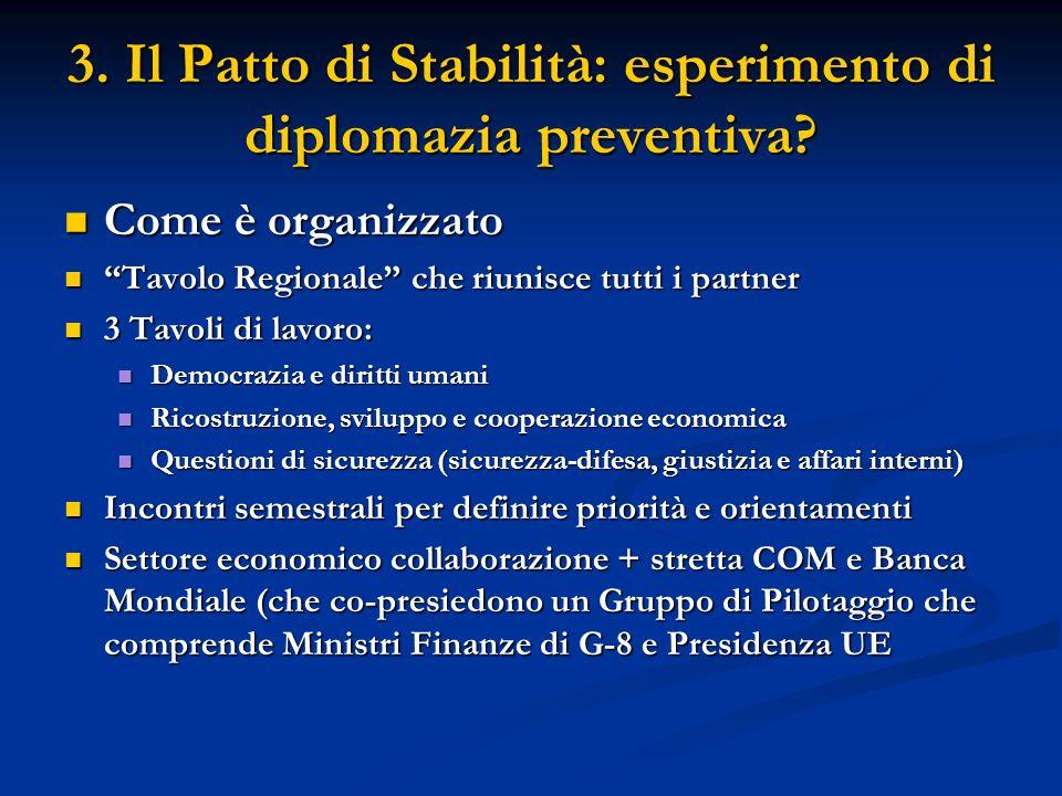 3. Il Patto di Stabilità: esperimento di diplomazia preventiva? Come è organizzato Come è organizzato Tavolo Regionale che riunisce tutti i partner Ta
