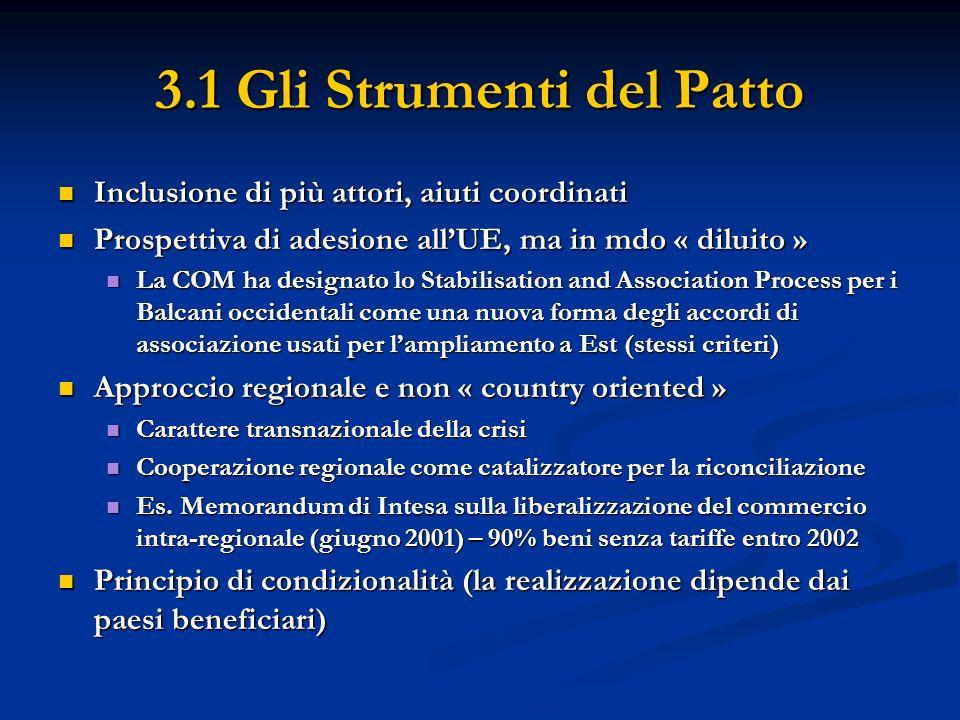 3.1 Gli Strumenti del Patto Inclusione di più attori, aiuti coordinati Inclusione di più attori, aiuti coordinati Prospettiva di adesione allUE, ma in