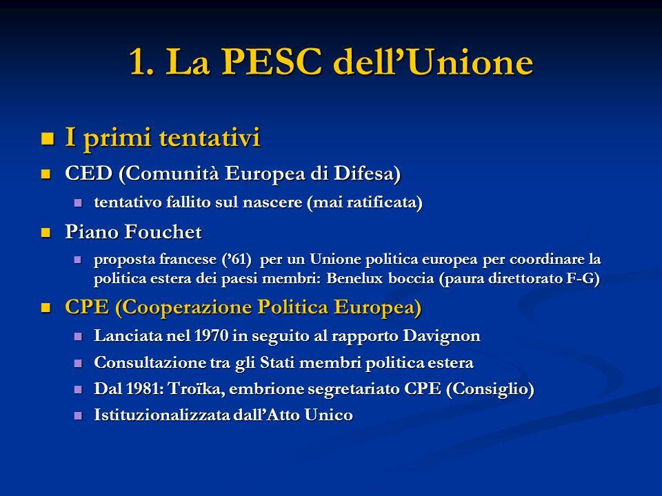 1. La PESC dellUnione I primi tentativi I primi tentativi CED (Comunità Europea di Difesa) CED (Comunità Europea di Difesa) tentativo fallito sul nasc