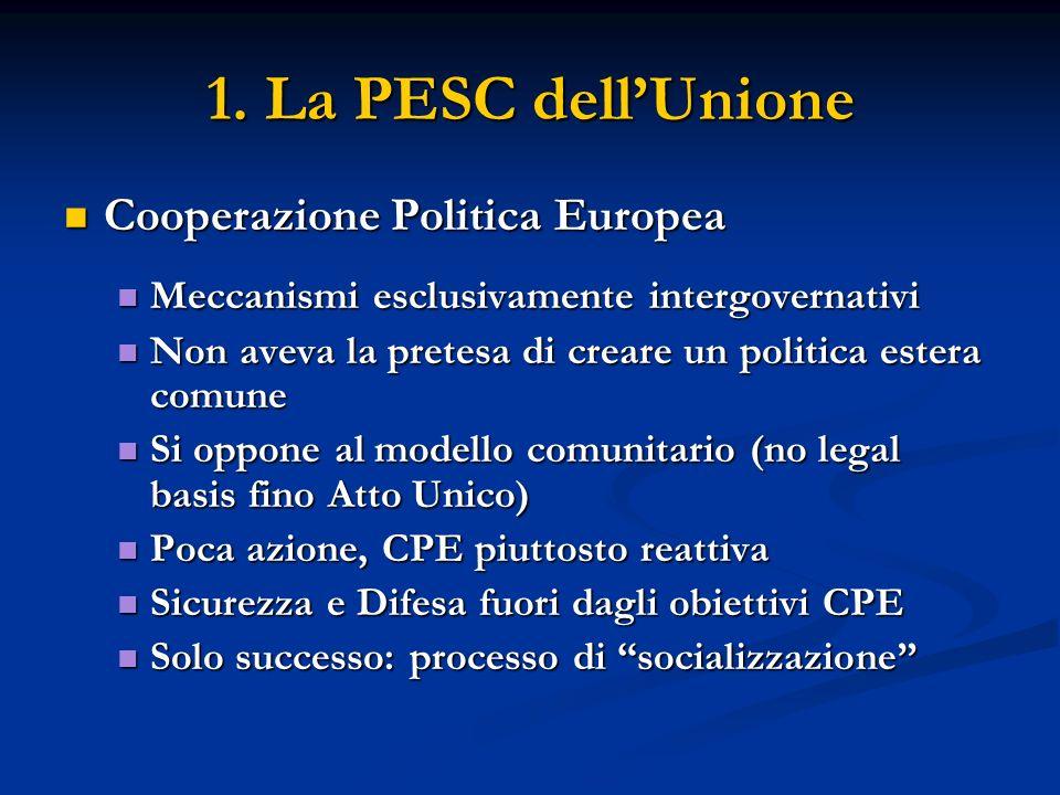 1. La PESC dellUnione Cooperazione Politica Europea Cooperazione Politica Europea Meccanismi esclusivamente intergovernativi Meccanismi esclusivamente