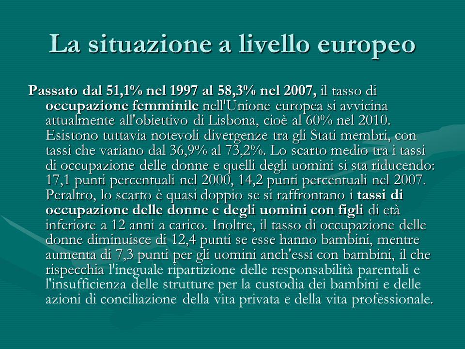 La situazione a livello europeo Passato dal 51,1% nel 1997 al 58,3% nel 2007, il tasso di occupazione femminile nell Unione europea si avvicina attualmente all obiettivo di Lisbona, cioè al 60% nel 2010.