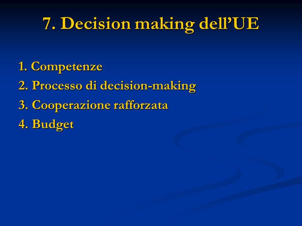 7. Decision making dellUE 1. Competenze 2. Processo di decision-making 3.