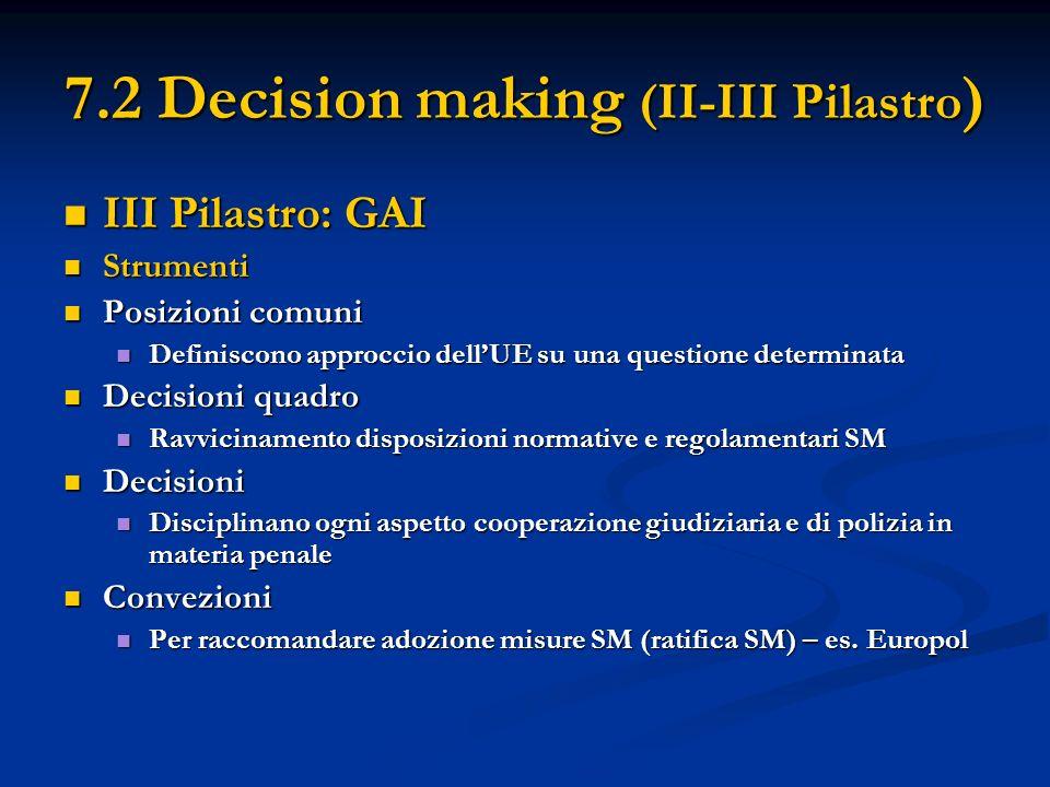 7.2 Decision making (II-III Pilastro ) III Pilastro: GAI III Pilastro: GAI Strumenti Strumenti Posizioni comuni Posizioni comuni Definiscono approccio dellUE su una questione determinata Definiscono approccio dellUE su una questione determinata Decisioni quadro Decisioni quadro Ravvicinamento disposizioni normative e regolamentari SM Ravvicinamento disposizioni normative e regolamentari SM Decisioni Decisioni Disciplinano ogni aspetto cooperazione giudiziaria e di polizia in materia penale Disciplinano ogni aspetto cooperazione giudiziaria e di polizia in materia penale Convezioni Convezioni Per raccomandare adozione misure SM (ratifica SM) – es.