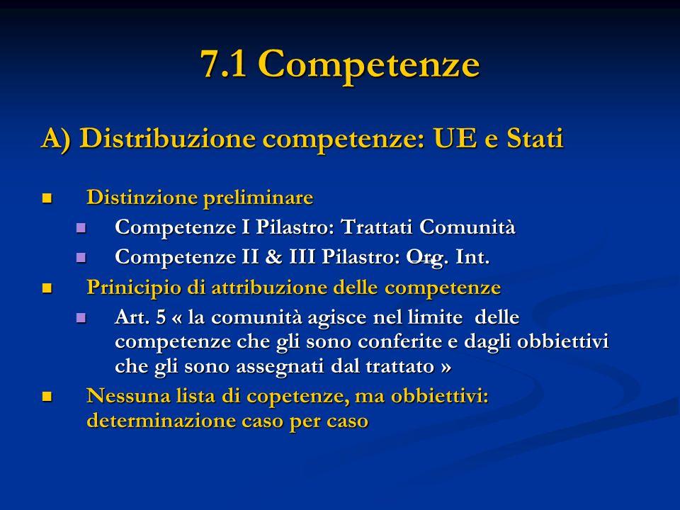 7.1 Competenze A) Distribuzione competenze: UE e Stati Distinzione preliminare Distinzione preliminare Competenze I Pilastro: Trattati Comunità Competenze I Pilastro: Trattati Comunità Competenze II & III Pilastro: Org.
