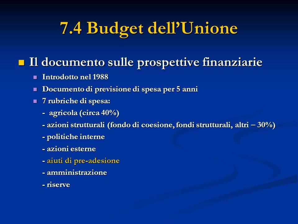7.4 Budget dellUnione Il documento sulle prospettive finanziarie Il documento sulle prospettive finanziarie Introdotto nel 1988 Introdotto nel 1988 Documento di previsione di spesa per 5 anni Documento di previsione di spesa per 5 anni 7 rubriche di spesa: 7 rubriche di spesa: - agricola (circa 40%) - azioni strutturali (fondo di coesione, fondi strutturali, altri – 30%) - politiche interne - azioni esterne - aiuti di pre-adesione - amministrazione - riserve