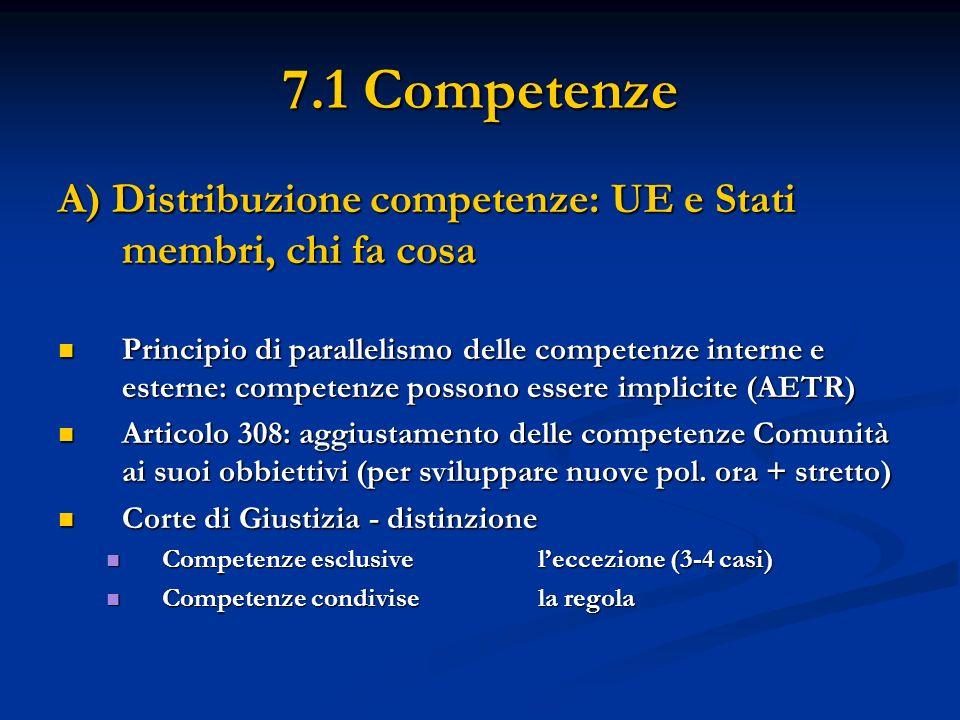 7.1 Competenze A) Distribuzione competenze: UE e Stati membri, chi fa cosa Principio di parallelismo delle competenze interne e esterne: competenze possono essere implicite (AETR) Principio di parallelismo delle competenze interne e esterne: competenze possono essere implicite (AETR) Articolo 308: aggiustamento delle competenze Comunità ai suoi obbiettivi (per sviluppare nuove pol.