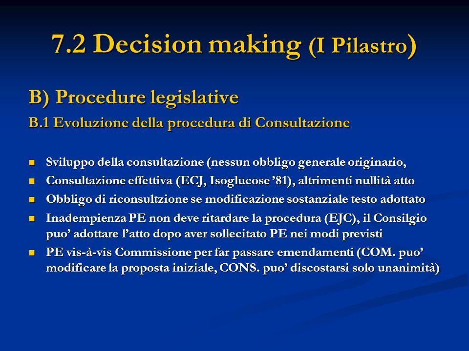 7.2 Decision making (I Pilastro ) B) Procedure legislative B.1 Evoluzione della procedura di Consultazione Sviluppo della consultazione (nessun obbligo generale originario, Sviluppo della consultazione (nessun obbligo generale originario, Consultazione effettiva (ECJ, Isoglucose 81), altrimenti nullità atto Consultazione effettiva (ECJ, Isoglucose 81), altrimenti nullità atto Obbligo di riconsultzione se modificazione sostanziale testo adottato Obbligo di riconsultzione se modificazione sostanziale testo adottato Inadempienza PE non deve ritardare la procedura (EJC), il Consilgio puo adottare latto dopo aver sollecitato PE nei modi previsti Inadempienza PE non deve ritardare la procedura (EJC), il Consilgio puo adottare latto dopo aver sollecitato PE nei modi previsti PE vis-à-vis Commissione per far passare emendamenti (COM.