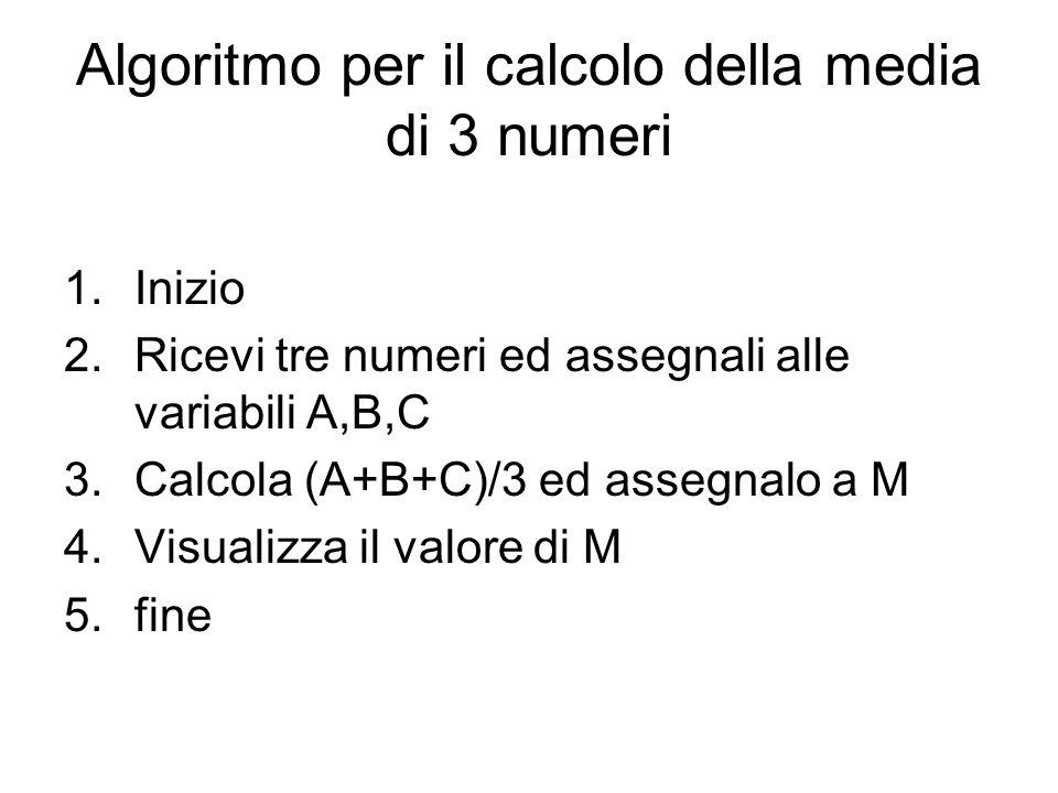 Algoritmo per il calcolo della media di 3 numeri 1.Inizio 2.Ricevi tre numeri ed assegnali alle variabili A,B,C 3.Calcola (A+B+C)/3 ed assegnalo a M 4