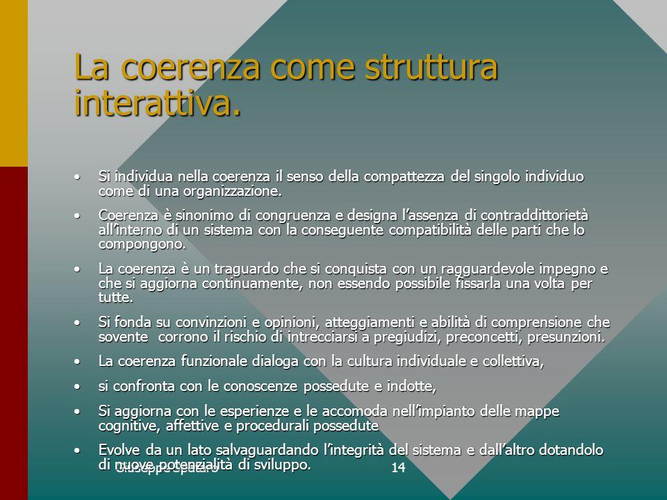Giuseppe Spataro13 Senso di partecipazione dei membri al gruppo Il termine membri, applicato spontaneamente agli appartenenti del gruppo, richiama alla mente limmagine di un corpo, di cui sono parti interdipendenti e nello stesso tempo mobili.