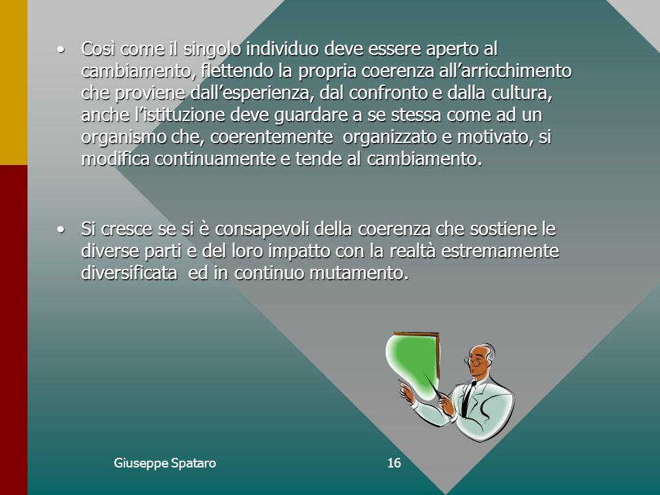 Giuseppe Spataro15 La Coerenza come carattere.