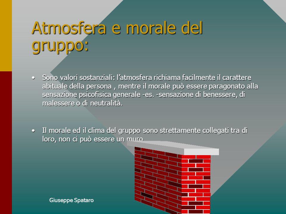 Giuseppe Spataro7 Chiarire il senso della propria struttura ha per la scuola un significato straordinario.