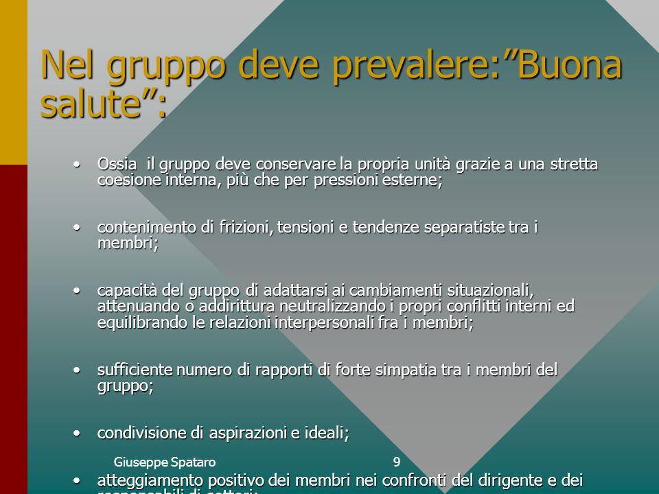 Giuseppe Spataro8 Atmosfera e morale del gruppo: Sono valori sostanziali: latmosfera richiama facilmente il carattere abituale della persona, mentre il morale può essere paragonato alla sensazione psicofisica generale -es.