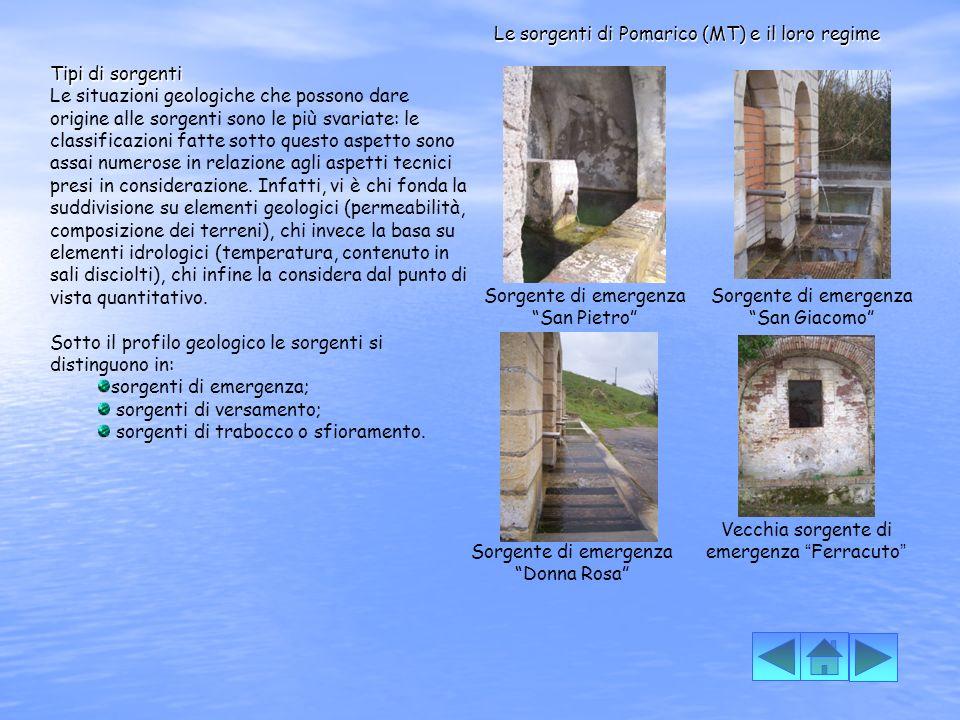 Le sorgenti Camera di depurazione della sorgente Ferracuto, Pomarico (MT) La sorgente rappresenta una via naturale attraverso cui avviene il deflusso della falda acquifera.