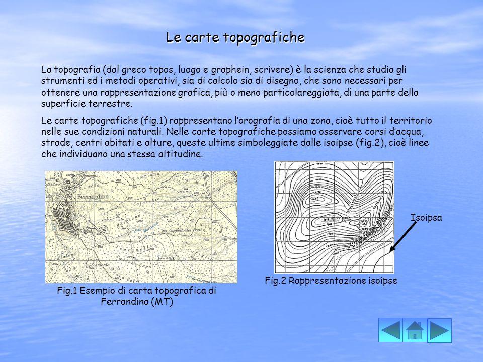Lacqua, la topografia e la geologia