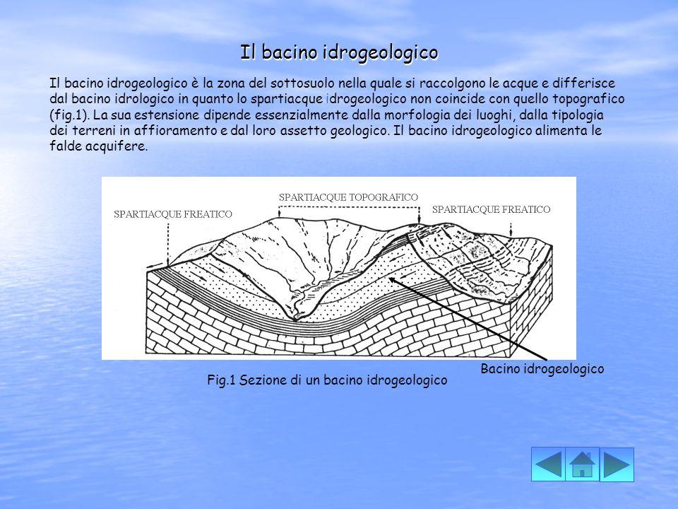 Il bacino idrologico Il bacino idrologico è il comparto di territorio all interno del quale tutte le acque superficiali affluiscono in un singolo corso d acqua (torrente o fiume).