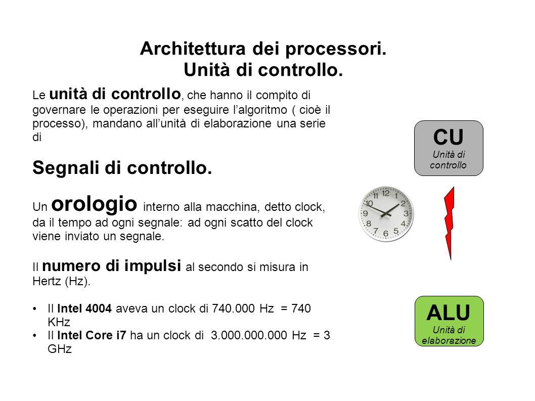 Architettura dei processori. Unità di controllo. Le unità di controllo, che hanno il compito di governare le operazioni per eseguire lalgoritmo ( cioè