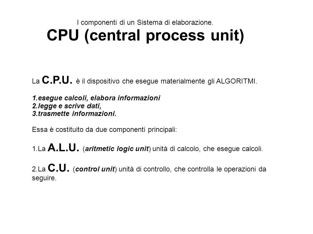 I componenti di un Sistema di elaborazione. CPU (central process unit) La C.P.U. è il dispositivo che esegue materialmente gli ALGORITMI. 1.esegue cal