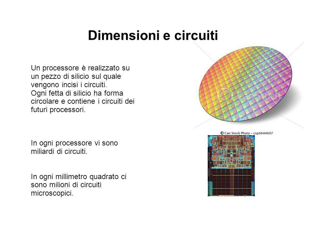Un processore è realizzato su un pezzo di silicio sul quale vengono incisi i circuiti. Ogni fetta di silicio ha forma circolare e contiene i circuiti