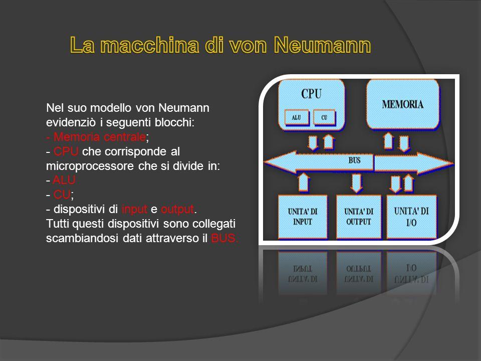 Nel suo modello von Neumann evidenziò i seguenti blocchi: - Memoria centrale; - CPU che corrisponde al microprocessore che si divide in: - ALU - CU; -