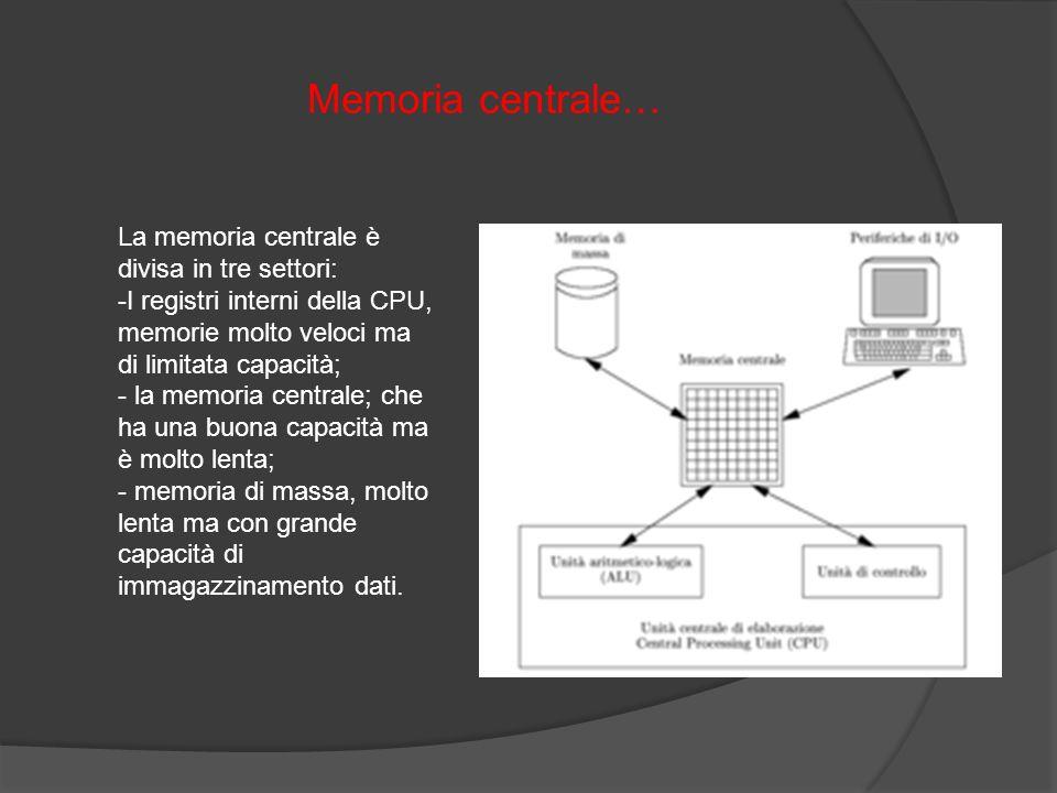 Memoria centrale… La memoria centrale è divisa in tre settori: -I registri interni della CPU, memorie molto veloci ma di limitata capacità; - la memor
