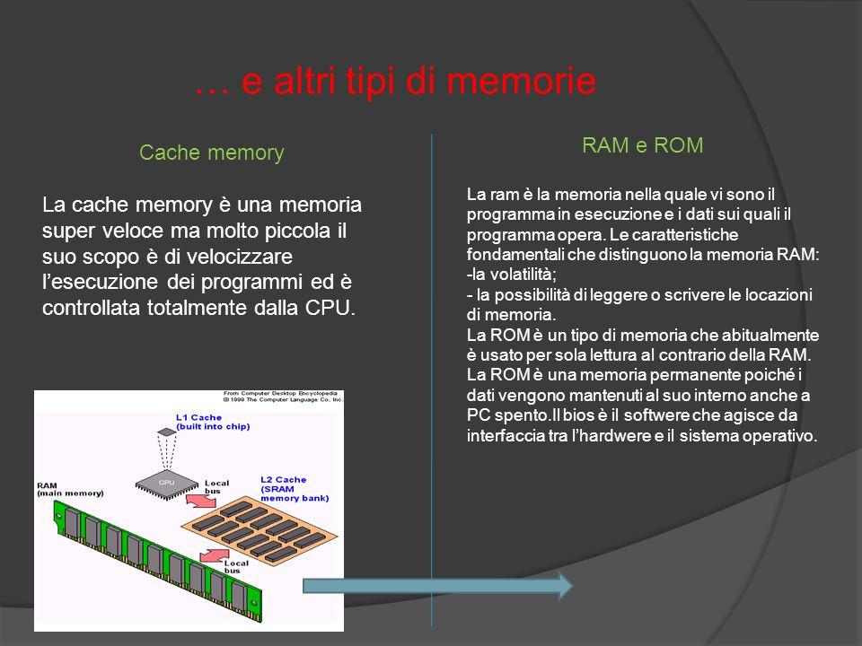 … e altri tipi di memorie Cache memory La cache memory è una memoria super veloce ma molto piccola il suo scopo è di velocizzare lesecuzione dei progr