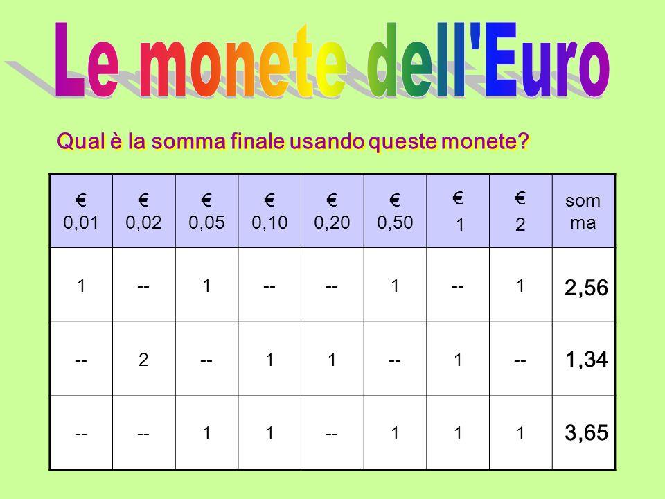 0,01 0,02 0,05 0,10 0,20 0,50 1 2 som ma 1--1 1 1 2 11 1 11 111 Qual è la somma finale usando queste monete.