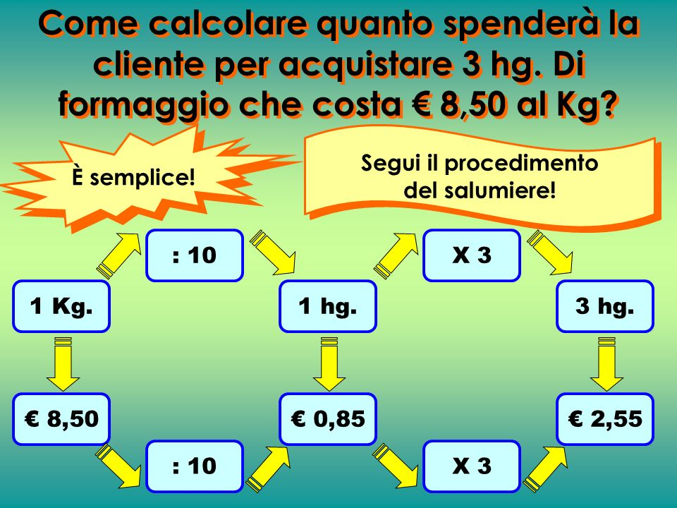 Come calcolare quanto spenderà la cliente per acquistare 3 hg.