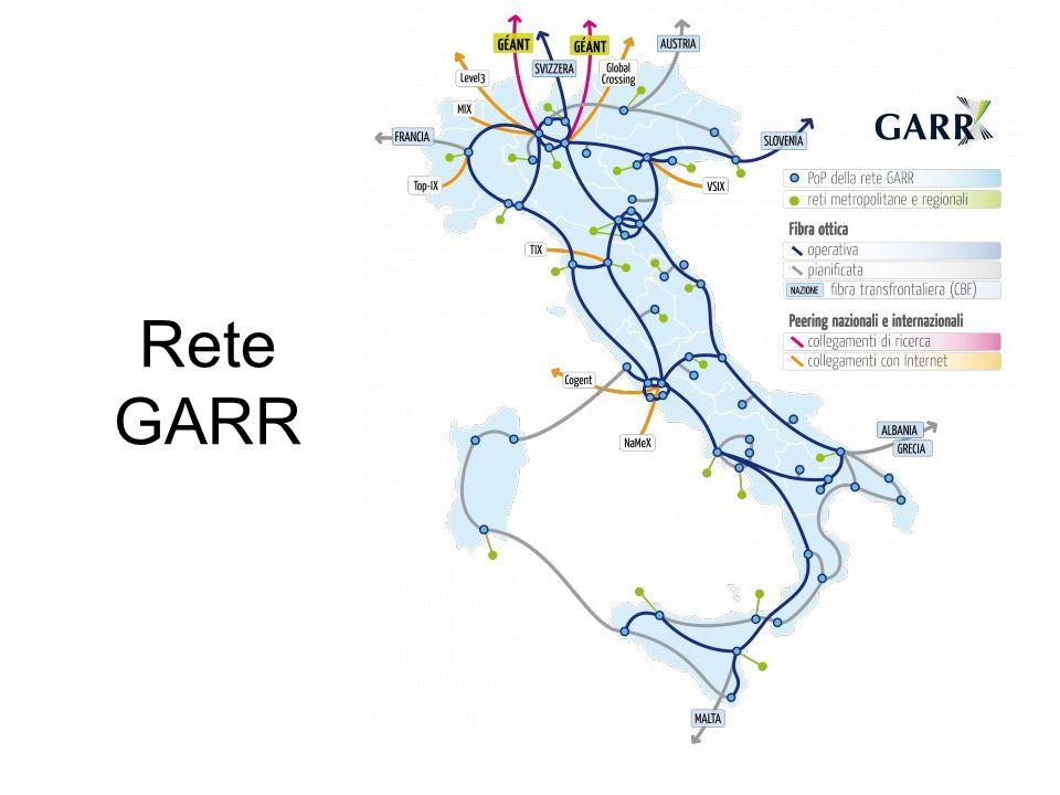 Rete GARR