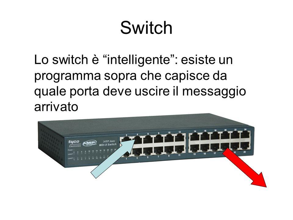 Switch Lo switch è intelligente: esiste un programma sopra che capisce da quale porta deve uscire il messaggio arrivato