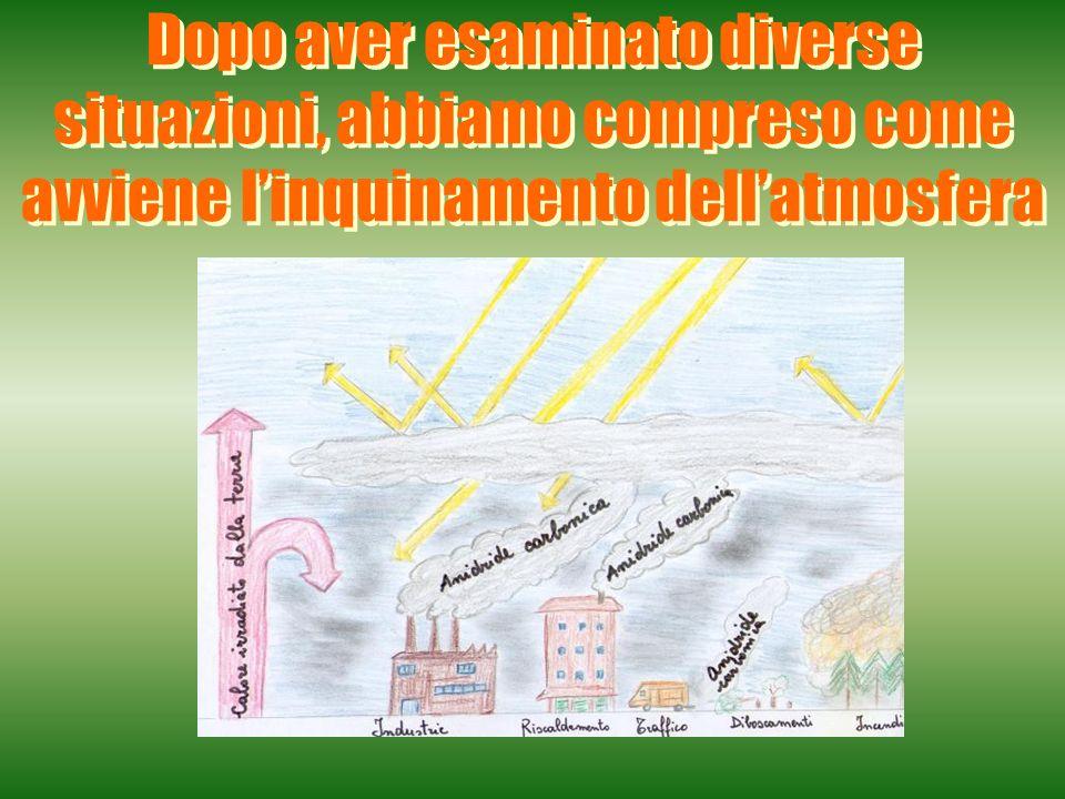 Gli effetti di questo inquinamento sulla terra sono: SMOG EFFETTO SERRA BUCO DELLOZONO AVANTI