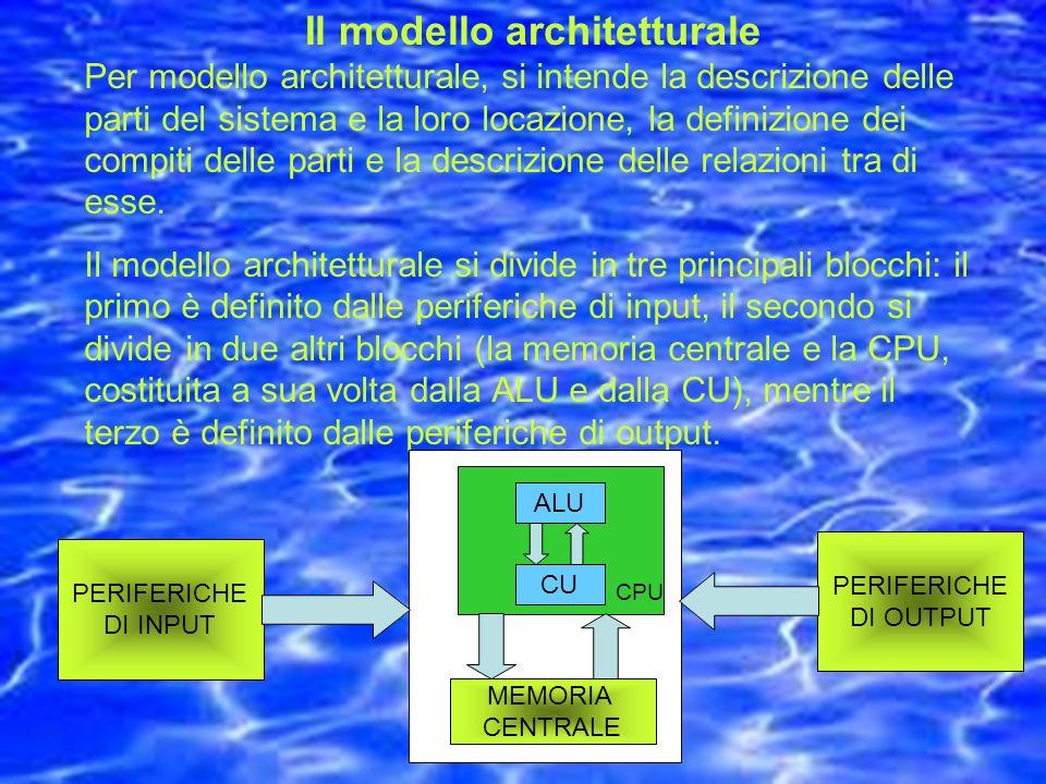 Per modello architetturale, si intende la descrizione delle parti del sistema e la loro locazione, la definizione dei compiti delle parti e la descriz