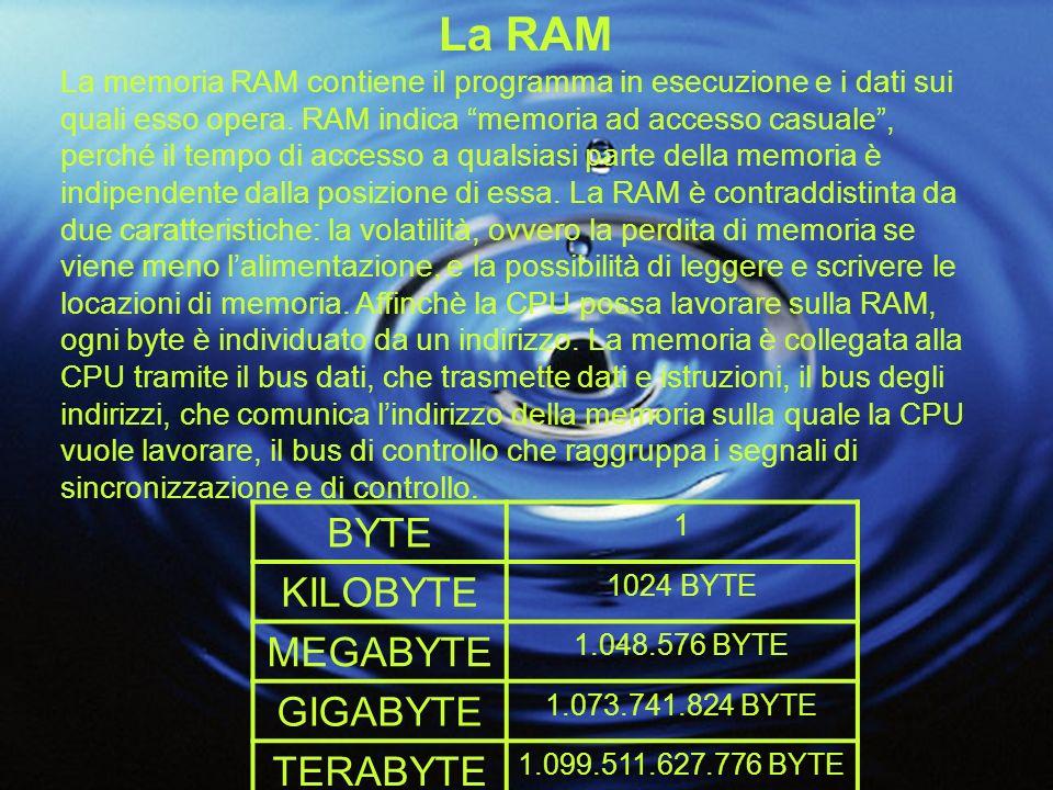 La RAM La memoria RAM contiene il programma in esecuzione e i dati sui quali esso opera. RAM indica memoria ad accesso casuale, perché il tempo di acc