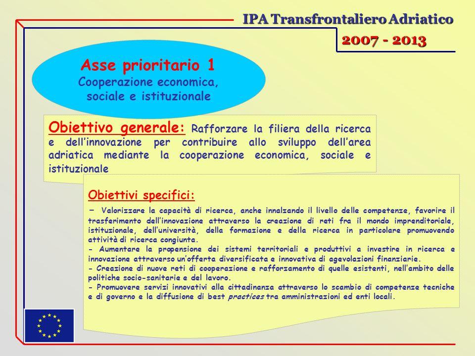 IPA Transfrontaliero Adriatico 2007 - 2013 Obiettivo generale: Rafforzare la filiera della ricerca e dellinnovazione per contribuire allo sviluppo del