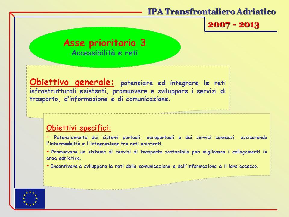 IPA Transfrontaliero Adriatico 2007 - 2013 Obiettivo generale: potenziare ed integrare le reti infrastrutturali esistenti, promuovere e sviluppare i s