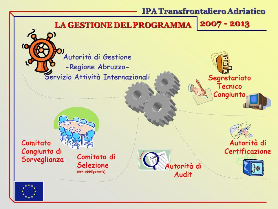 LA GESTIONE DEL PROGRAMMA Segretariato Tecnico Congiunto Autorità di Gestione -Regione Abruzzo- Servizio Attività Internazionali Comitato Congiunto di