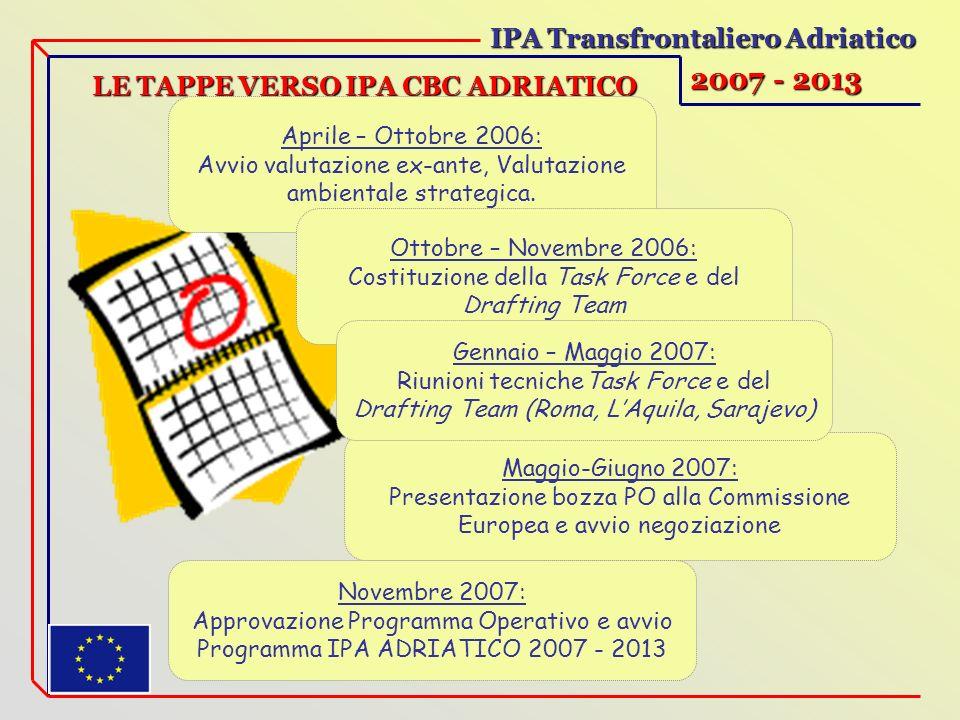 IPA Transfrontaliero Adriatico 2007 - 2013 LE TAPPE VERSO IPA CBC ADRIATICO Aprile – Ottobre 2006: Avvio valutazione ex-ante, Valutazione ambientale s